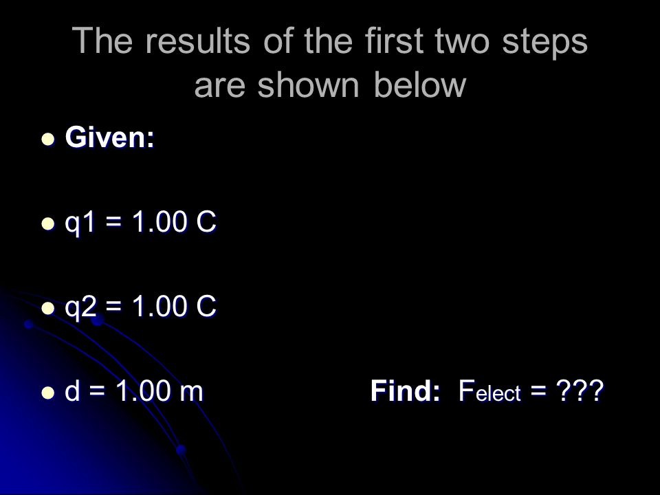 The results of the first two steps are shown below