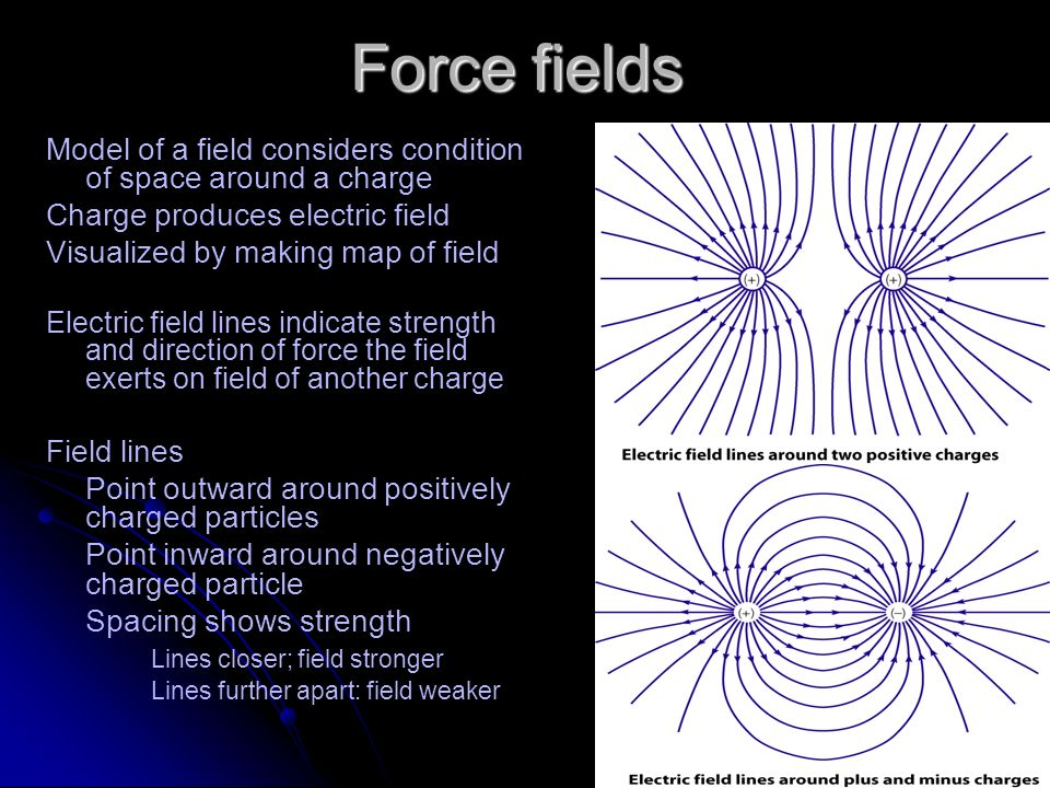 Force fields Model of a field considers condition of space around a charge. Charge produces electric field.