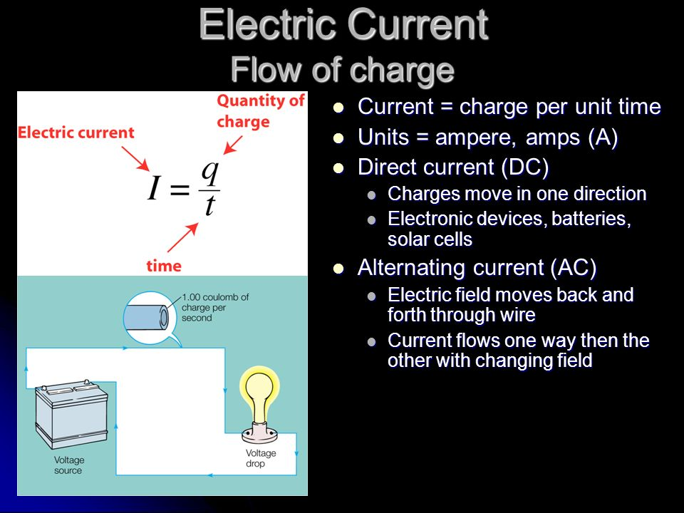 Electric Current Flow of charge