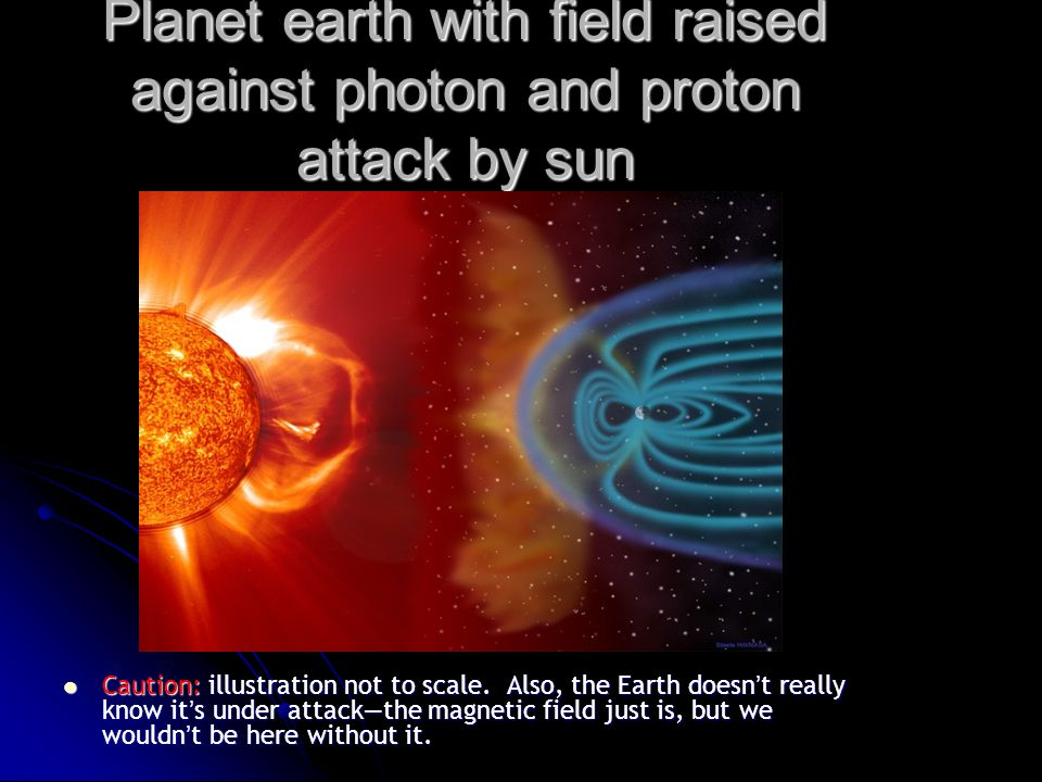 Planet earth with field raised against photon and proton attack by sun