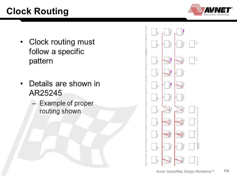 Clock Routing Clock routing must follow a specific pattern