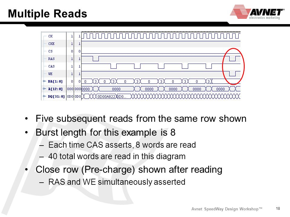 Multiple Reads Five subsequent reads from the same row shown