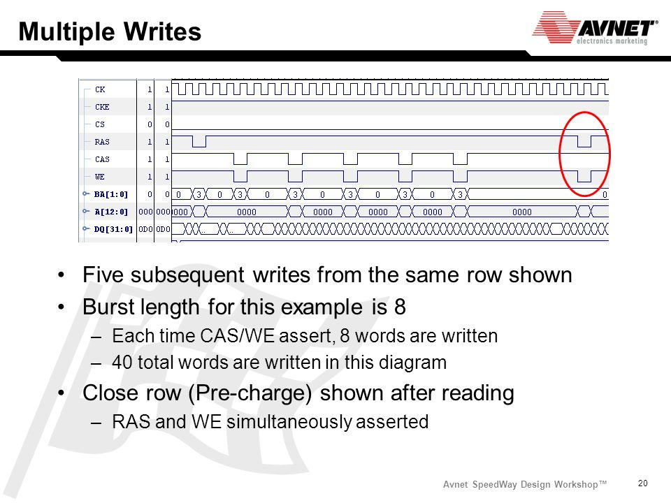 Multiple Writes Five subsequent writes from the same row shown