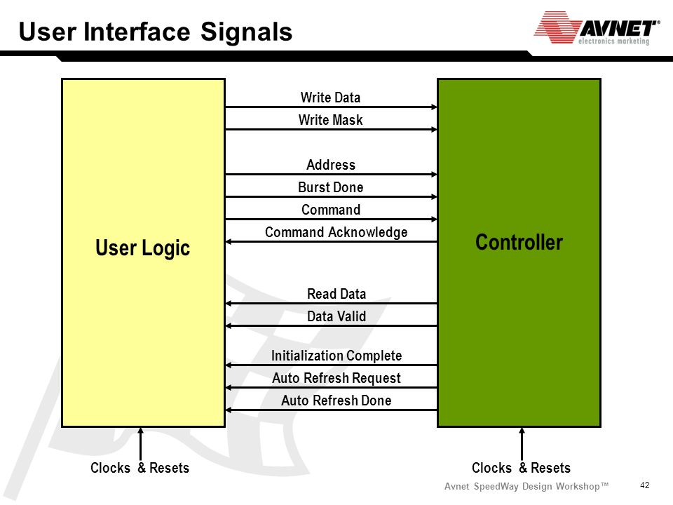 User Interface Signals