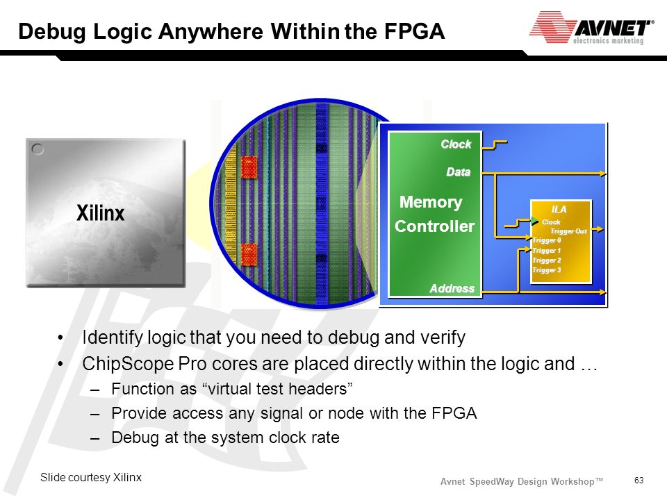 Debug Logic Anywhere Within the FPGA