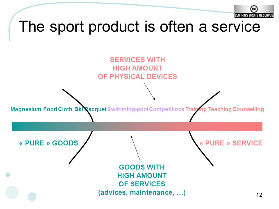 The sport product is often a service