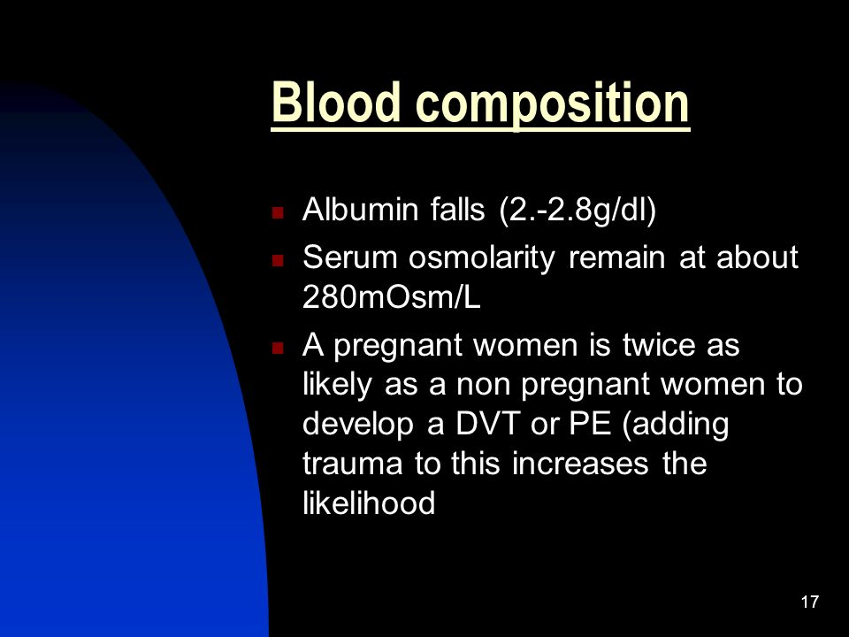 Blood composition Albumin falls (2.-2.8g/dl)