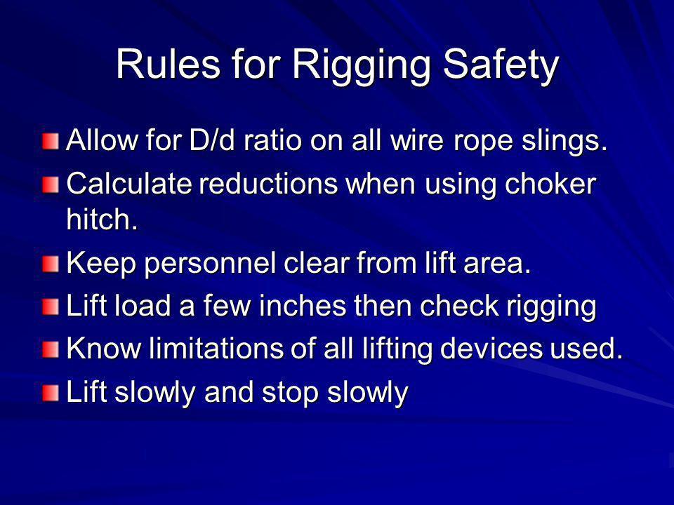 Rigging Hazard Awareness