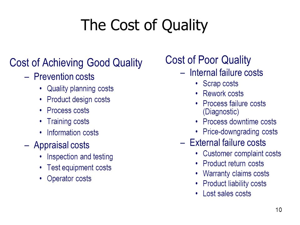 The Cost of Quality Cost of Poor Quality