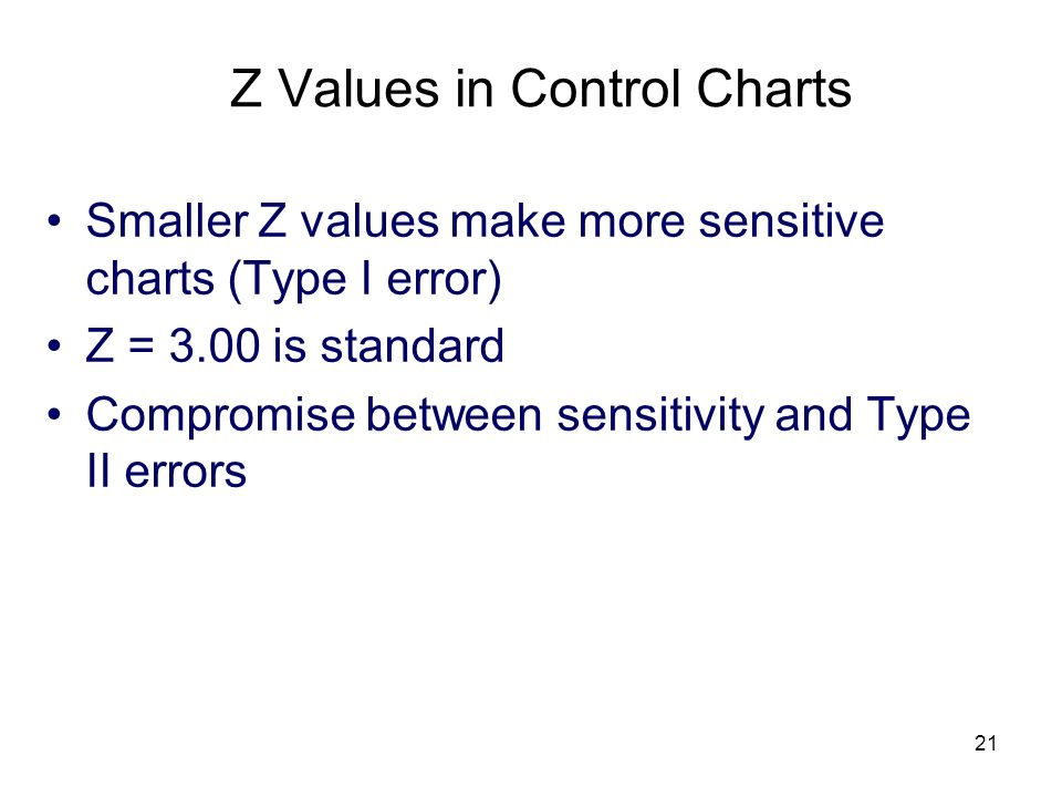 Z Values in Control Charts