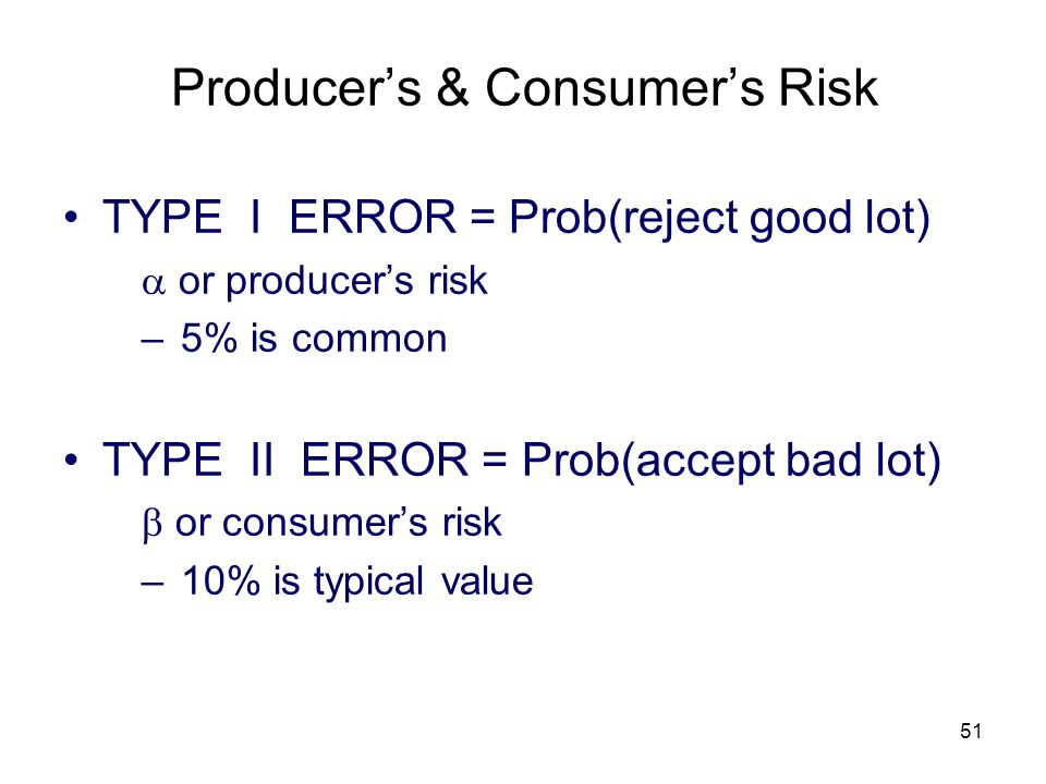 Producer's & Consumer's Risk