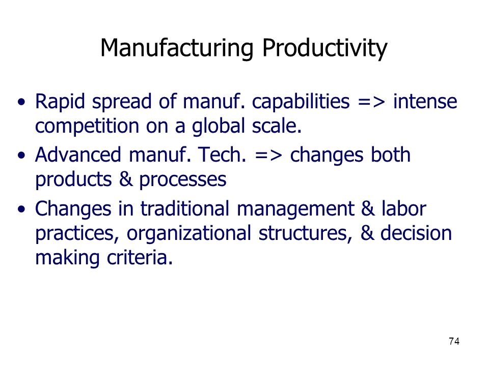 Manufacturing Productivity