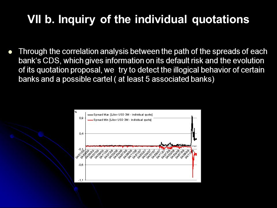 VII b. Inquiry of the individual quotations