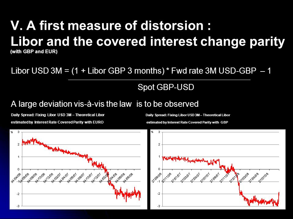 V. A first measure of distorsion : Libor and the covered interest change parity (with GBP and EUR)