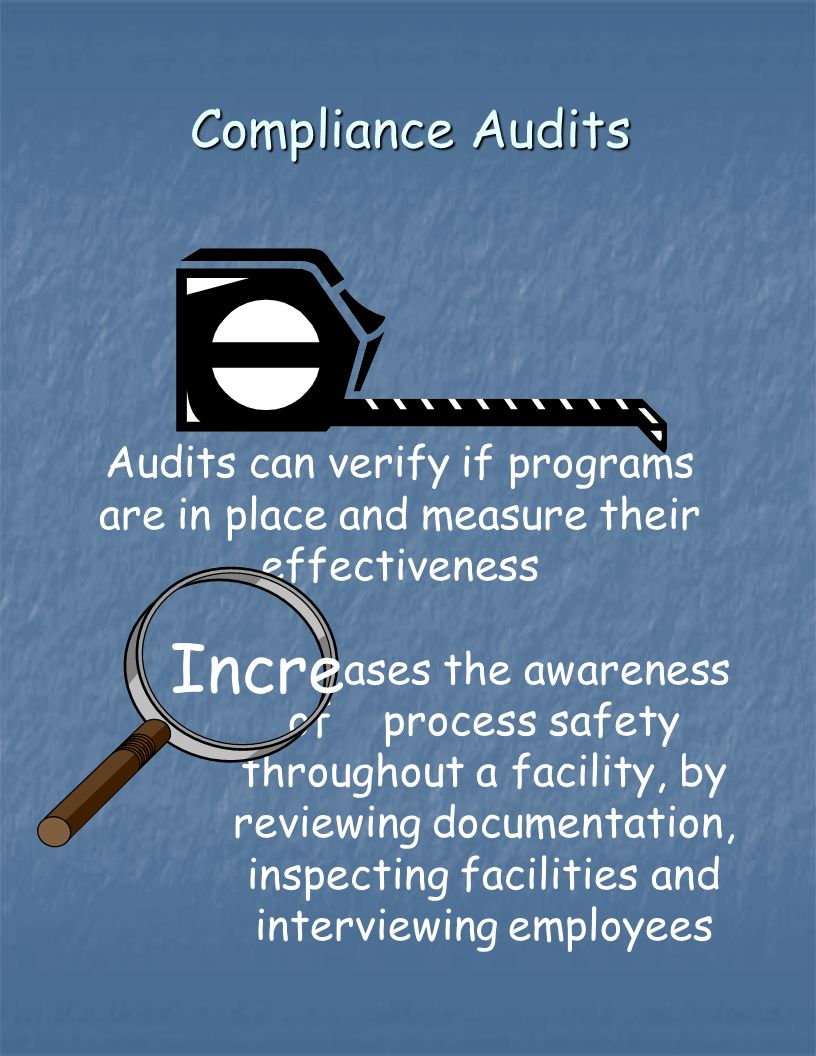 Incre Compliance Audits