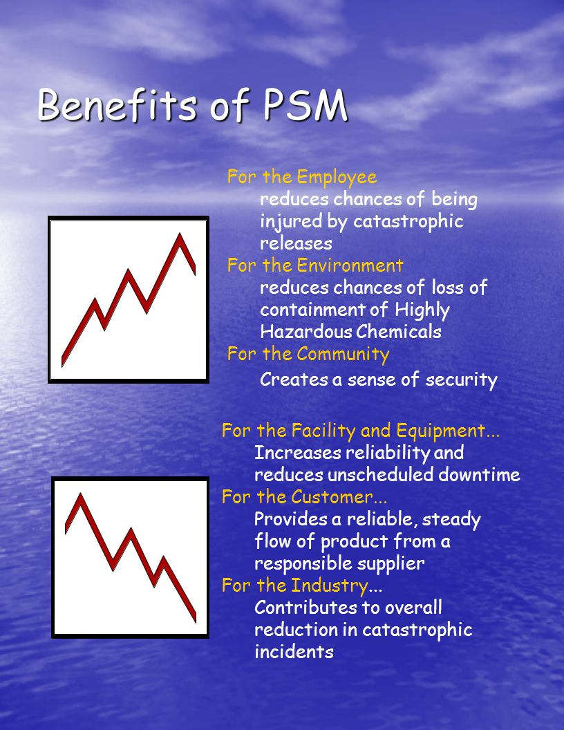 Benefits of PSM For the Employee
