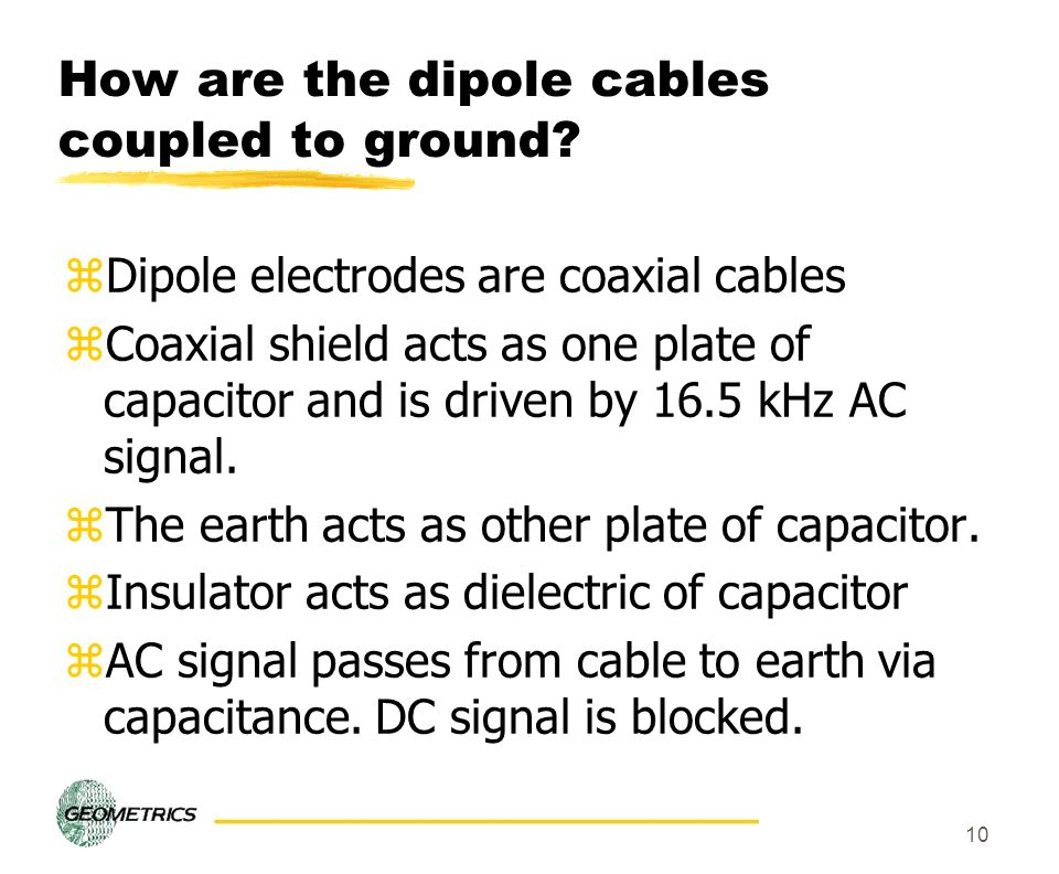 How are the dipole cables coupled to ground