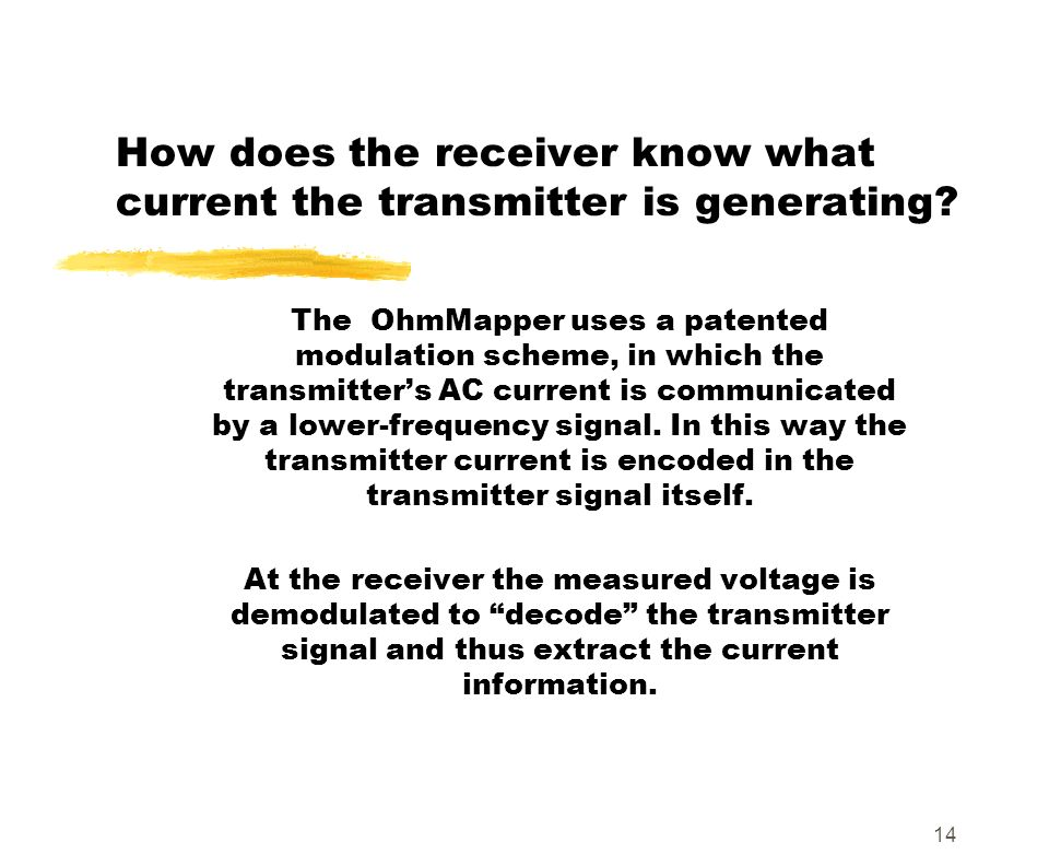 How does the receiver know what current the transmitter is generating