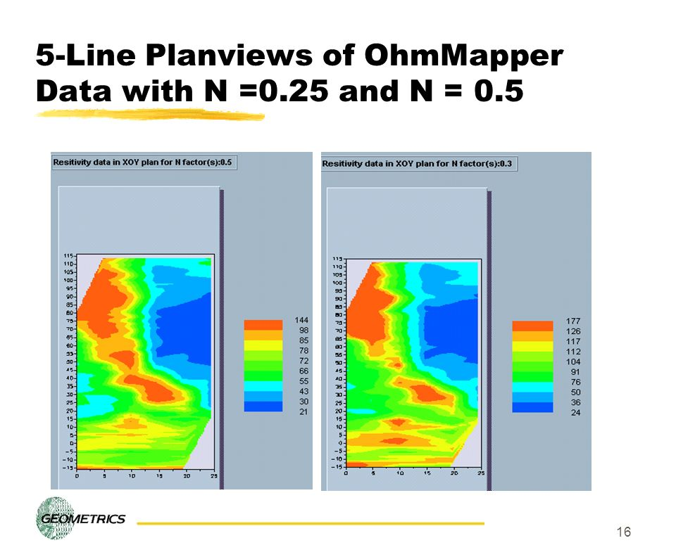 5-Line Planviews of OhmMapper Data with N =0.25 and N = 0.5