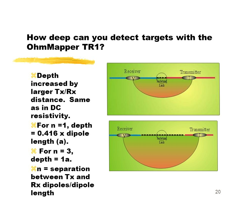 How deep can you detect targets with the OhmMapper TR1