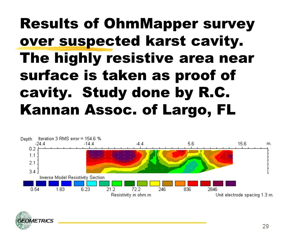 Results of OhmMapper survey over suspected karst cavity