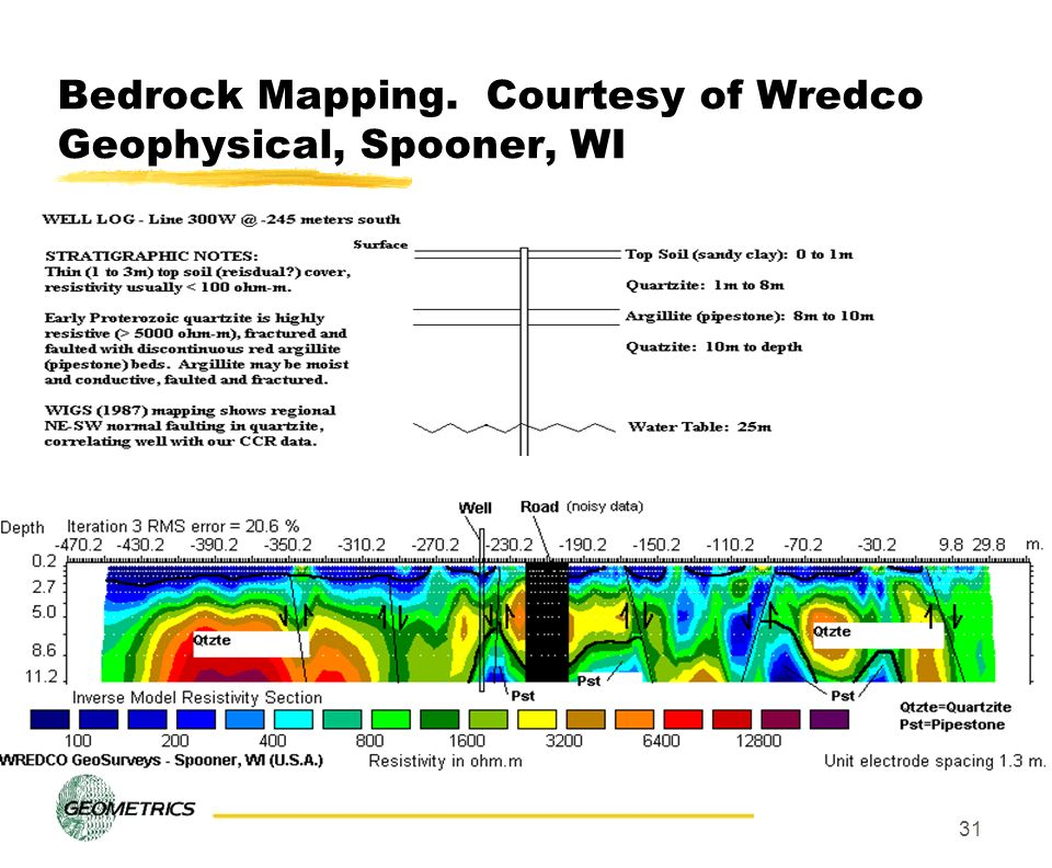 Bedrock Mapping. Courtesy of Wredco Geophysical, Spooner, WI
