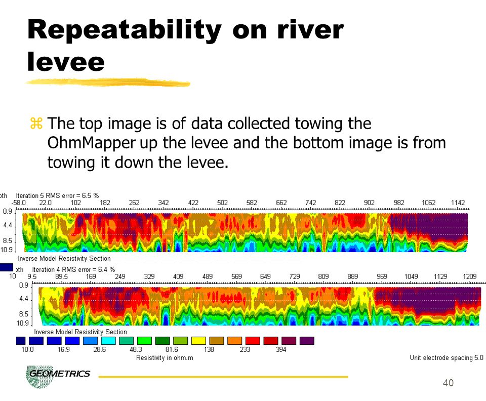 Repeatability on river levee