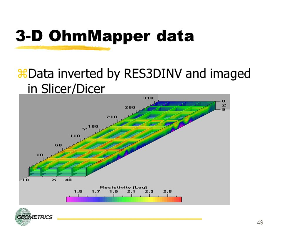 3-D OhmMapper data Data inverted by RES3DINV and imaged in Slicer/Dicer