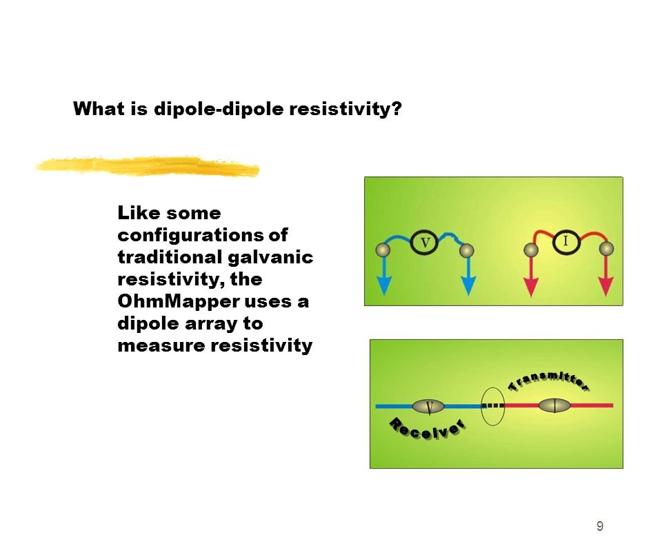 What is dipole-dipole resistivity