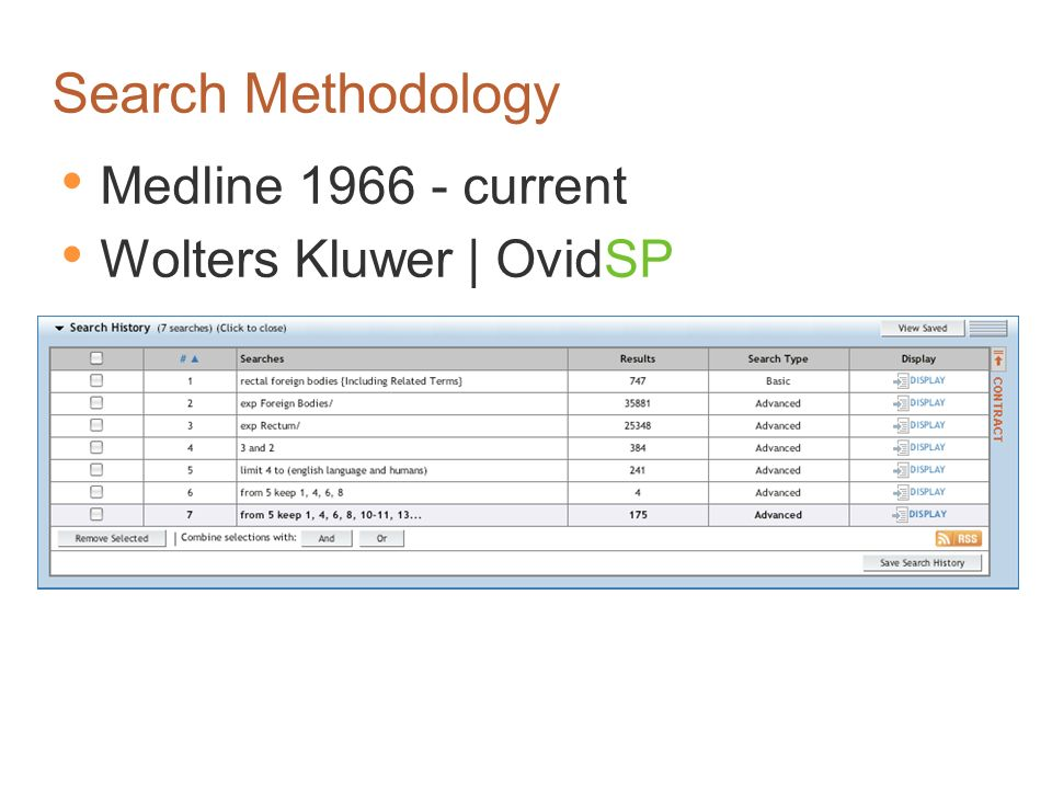 Search Methodology Medline current Wolters Kluwer | OvidSP