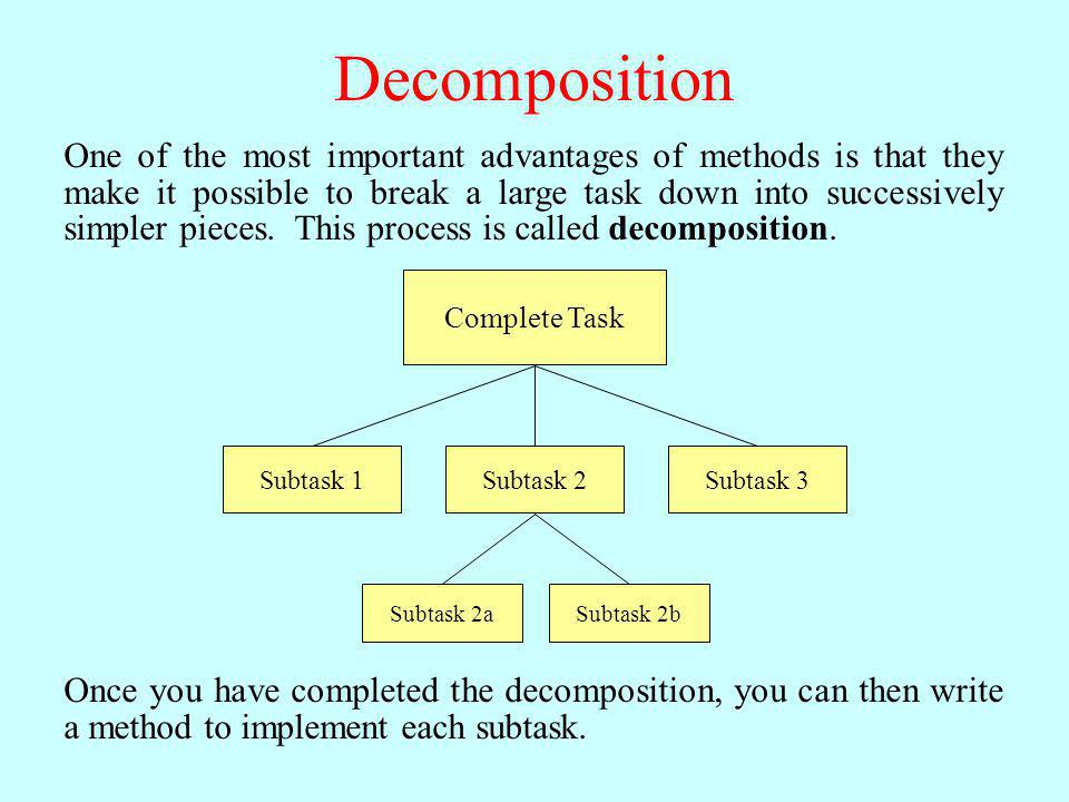 Decomposition Subtask 2a. Subtask 2b.