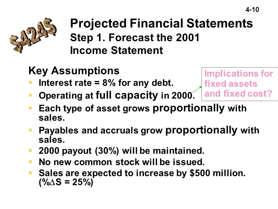 Projected Financial Statements Step 1