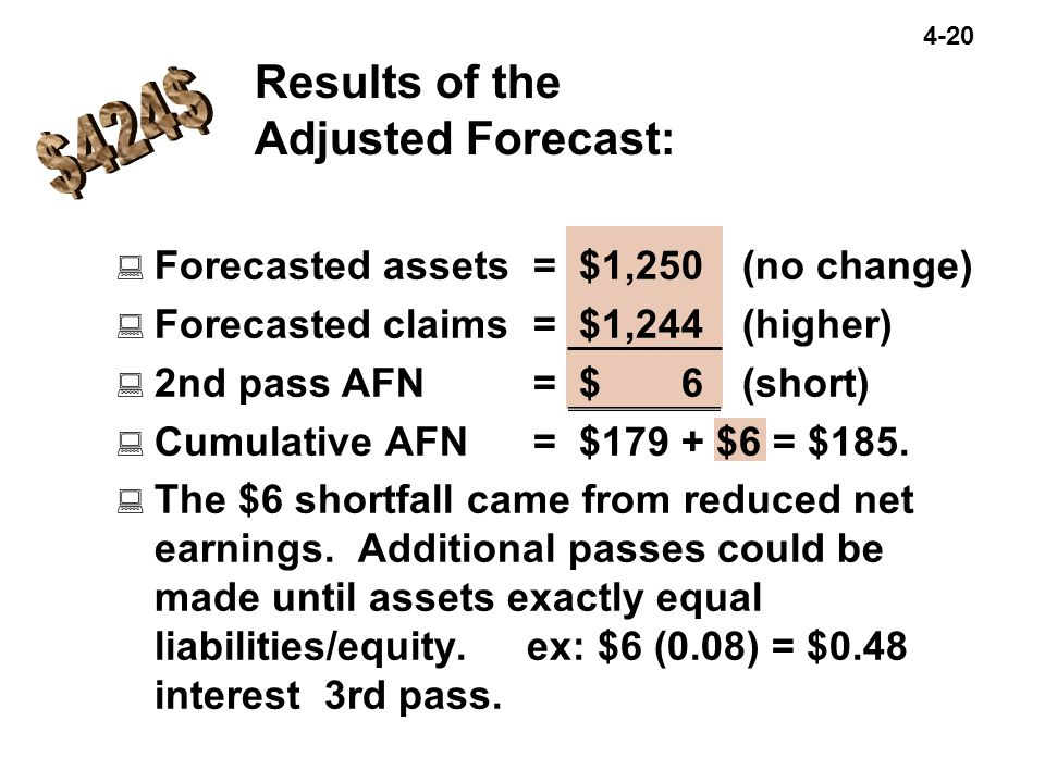 Results of the Adjusted Forecast: