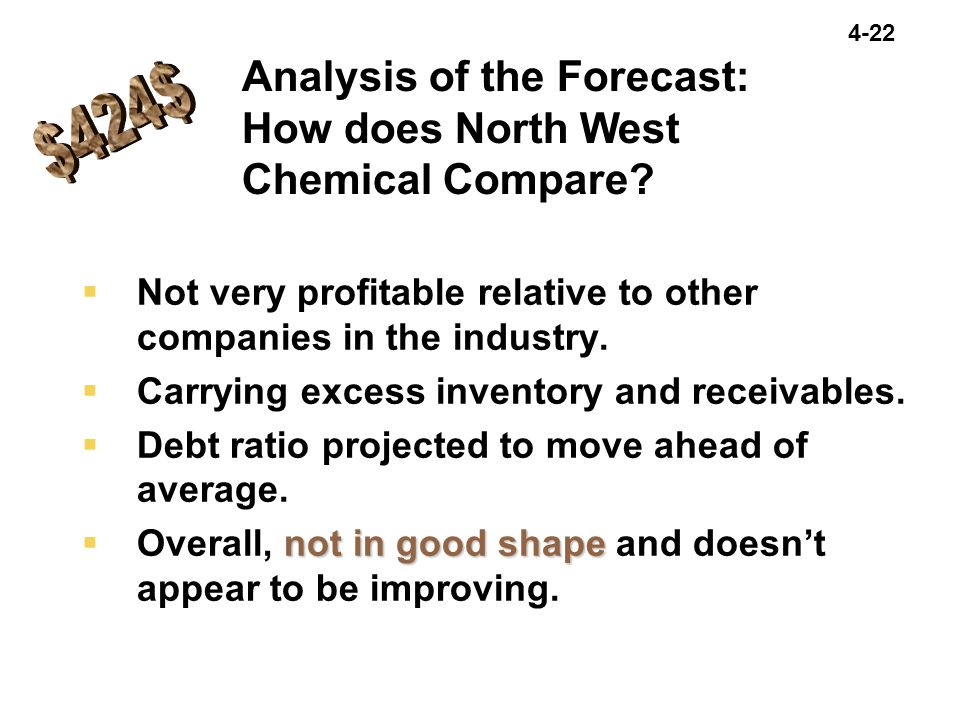 $424$ Analysis of the Forecast: How does North West Chemical Compare