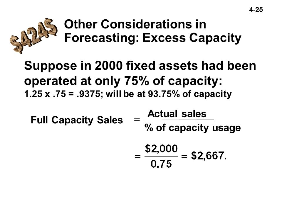 $424$ Other Considerations in Forecasting: Excess Capacity