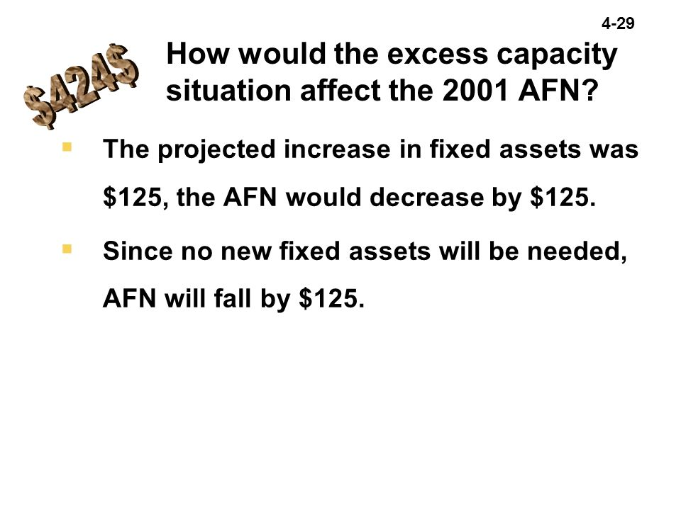 How would the excess capacity situation affect the 2001 AFN