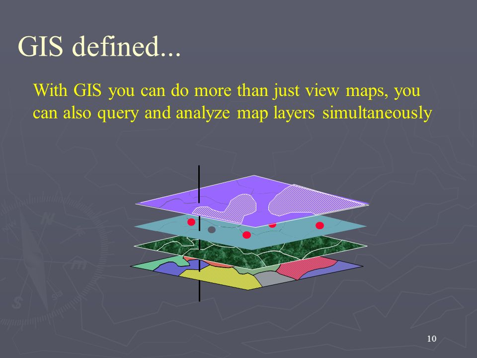 GIS defined... With GIS you can do more than just view maps, you