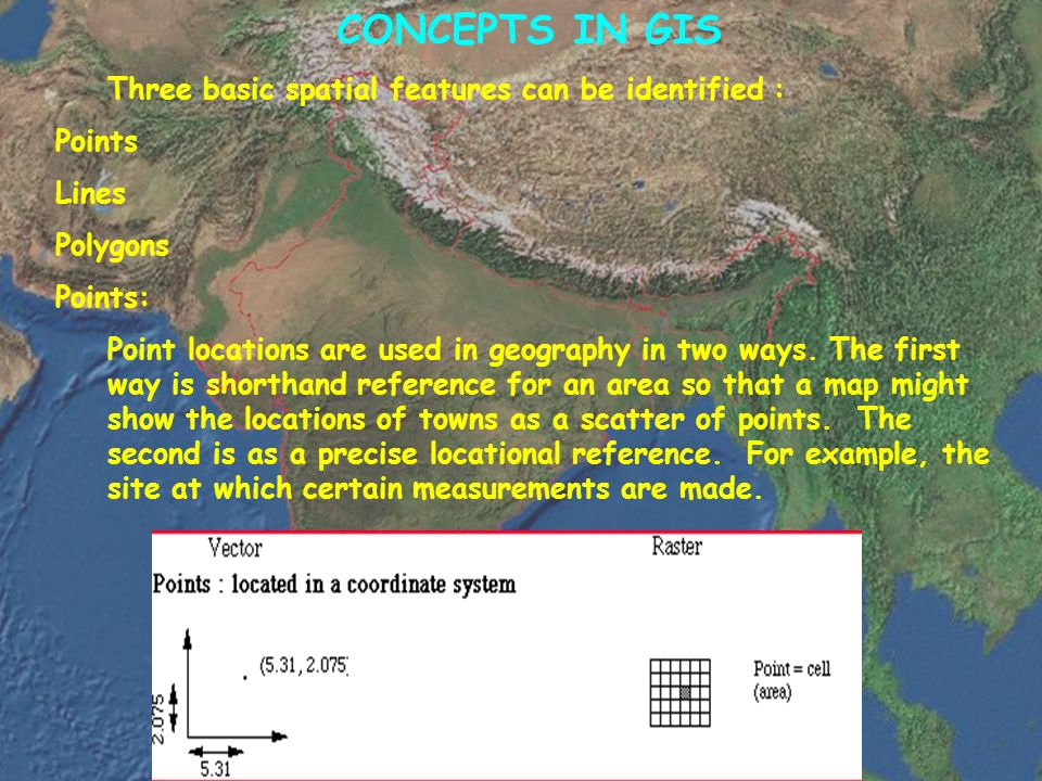 CONCEPTS IN GIS Points Lines Polygons Points: