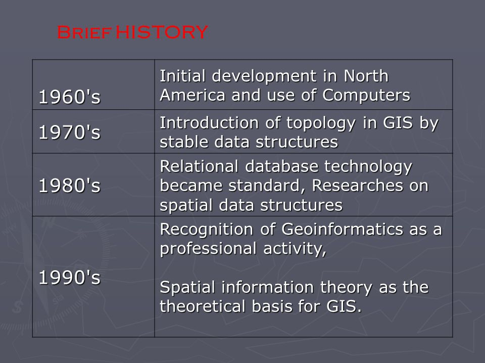 Brief HISTORY 1960 s. Initial development in North America and use of Computers s. Introduction of topology in GIS by stable data structures.