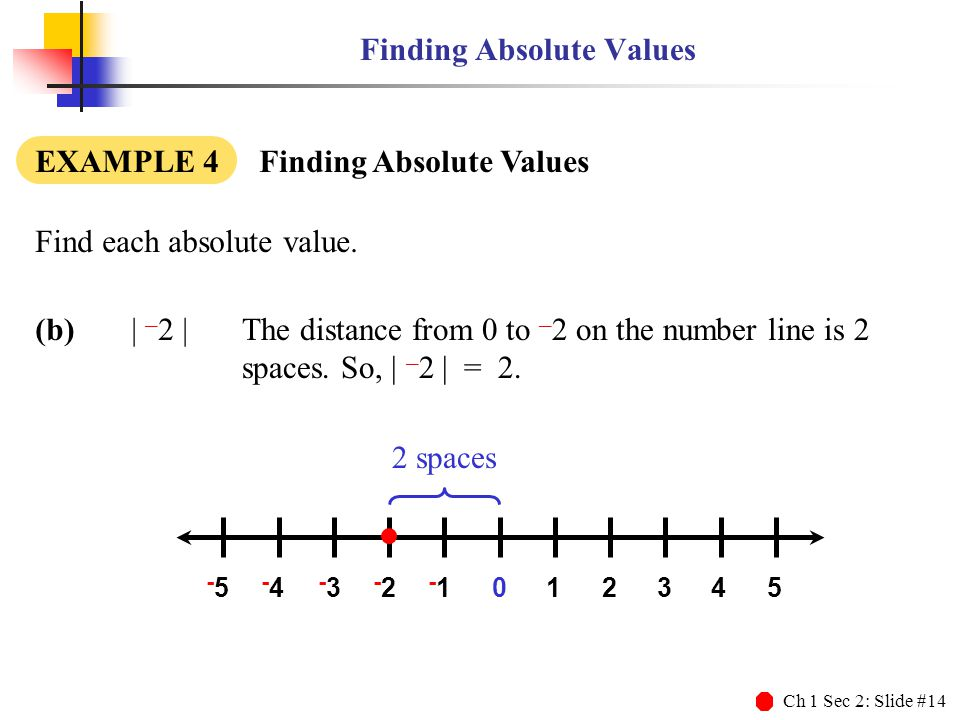 Finding Absolute Values