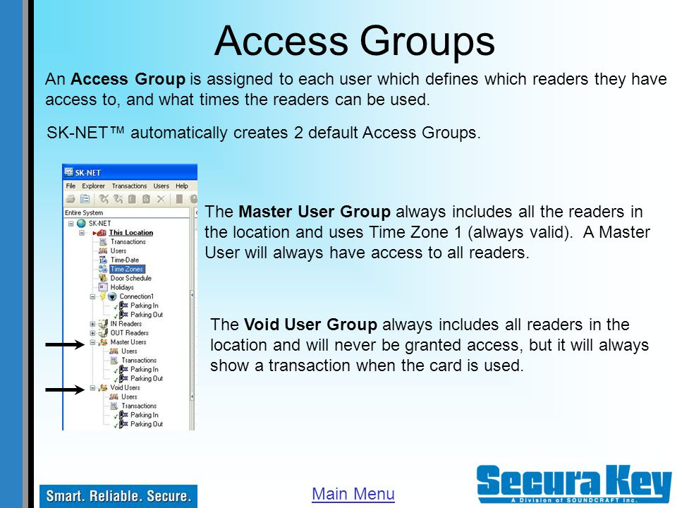 Access Groups An Access Group is assigned to each user which defines which readers they have access to, and what times the readers can be used.