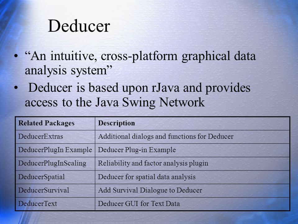 Deducer An intuitive, cross-platform graphical data analysis system