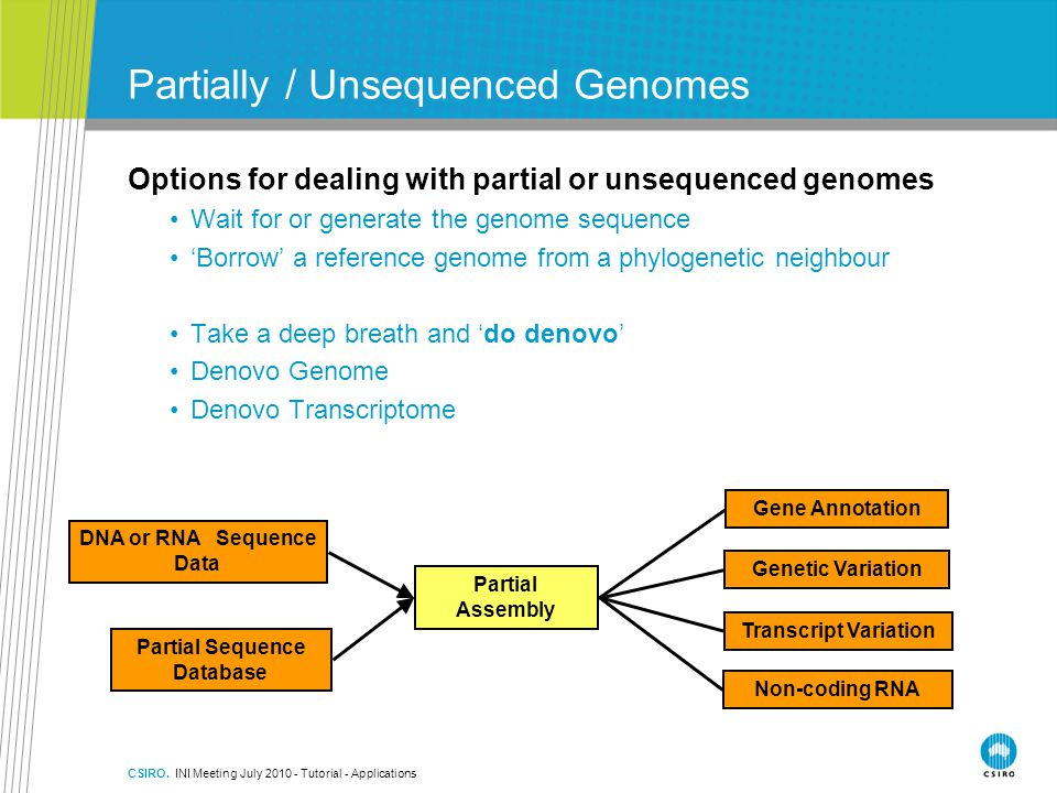 Partially / Unsequenced Genomes