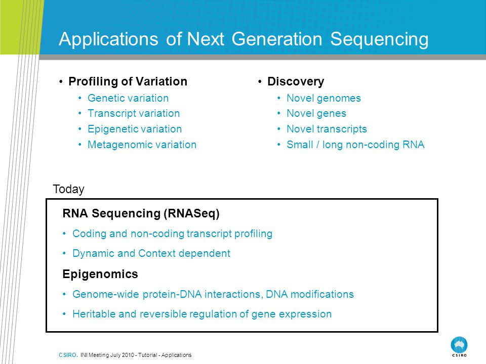 Applications of Next Generation Sequencing