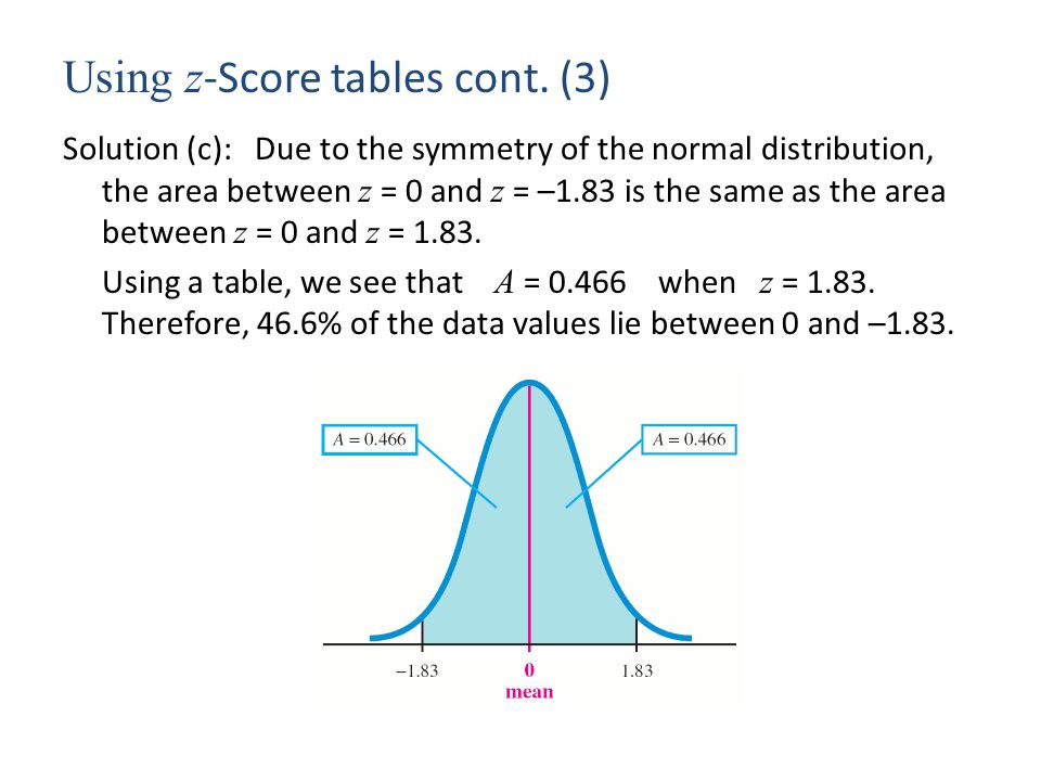 Using z-Score tables cont. (3)