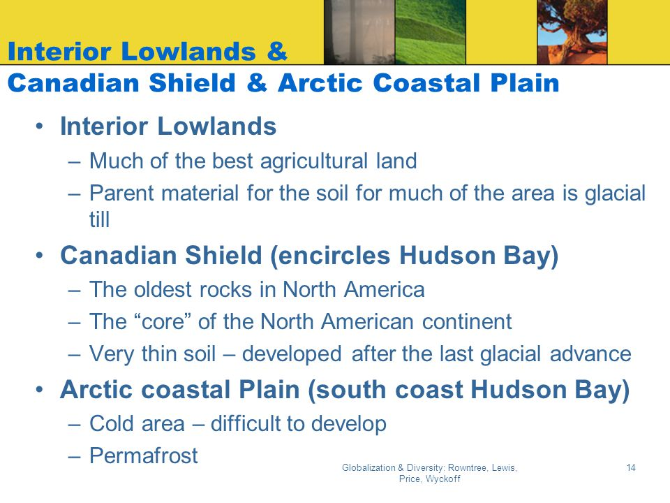 Interior Lowlands & Canadian Shield & Arctic Coastal Plain