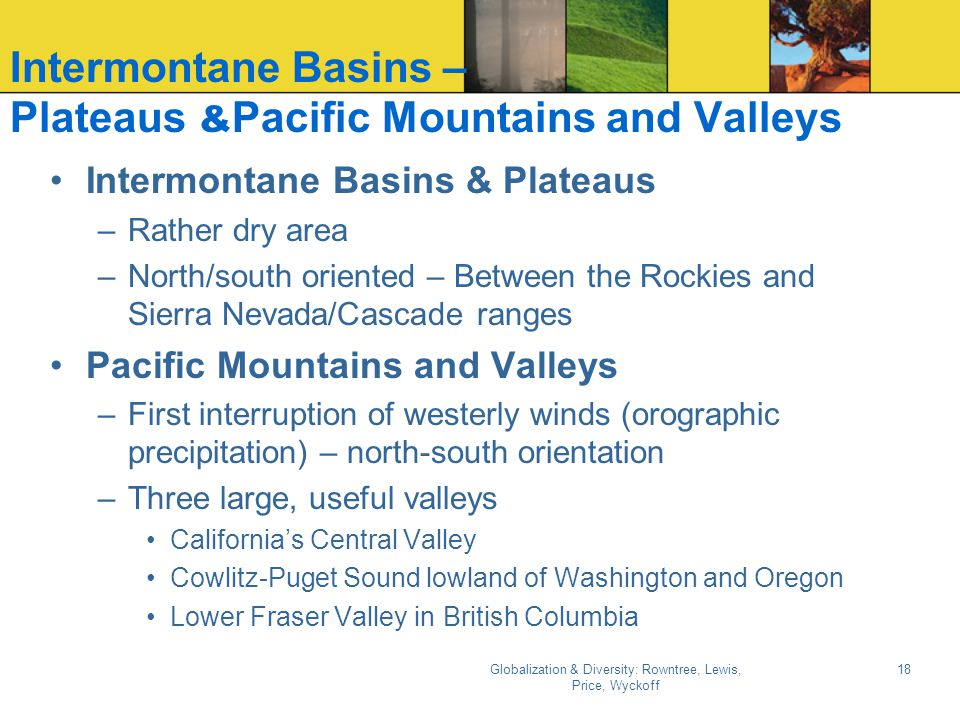Intermontane Basins – Plateaus &Pacific Mountains and Valleys