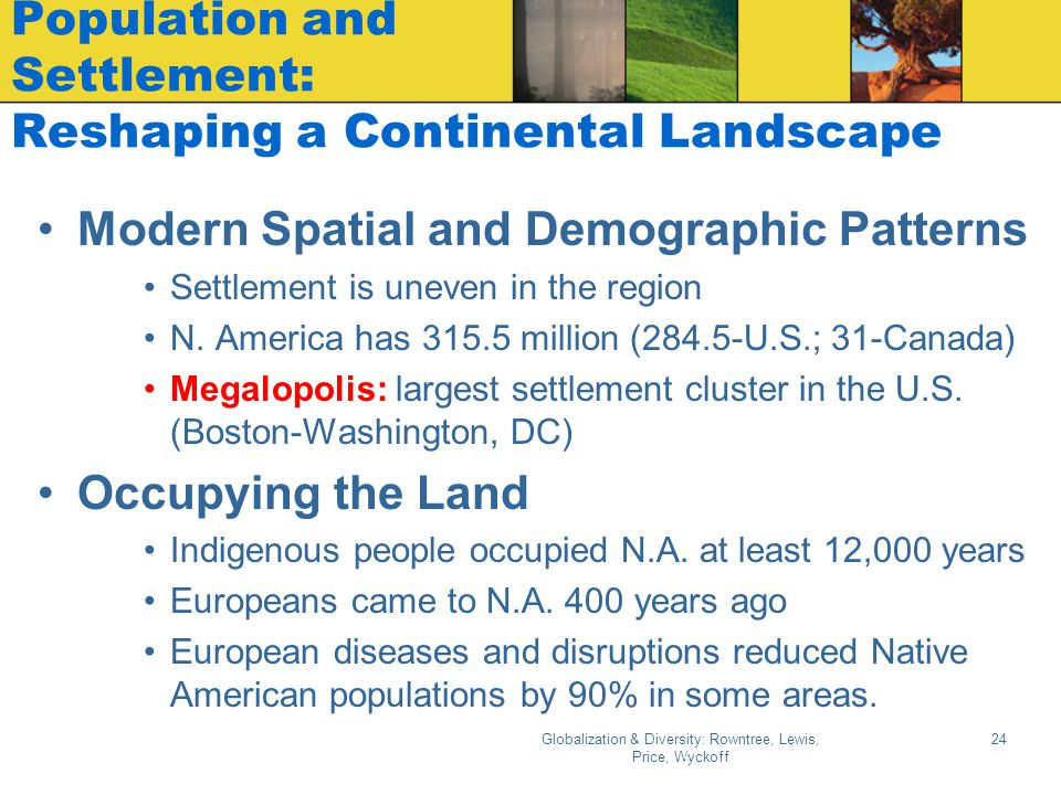 Population and Settlement: Reshaping a Continental Landscape