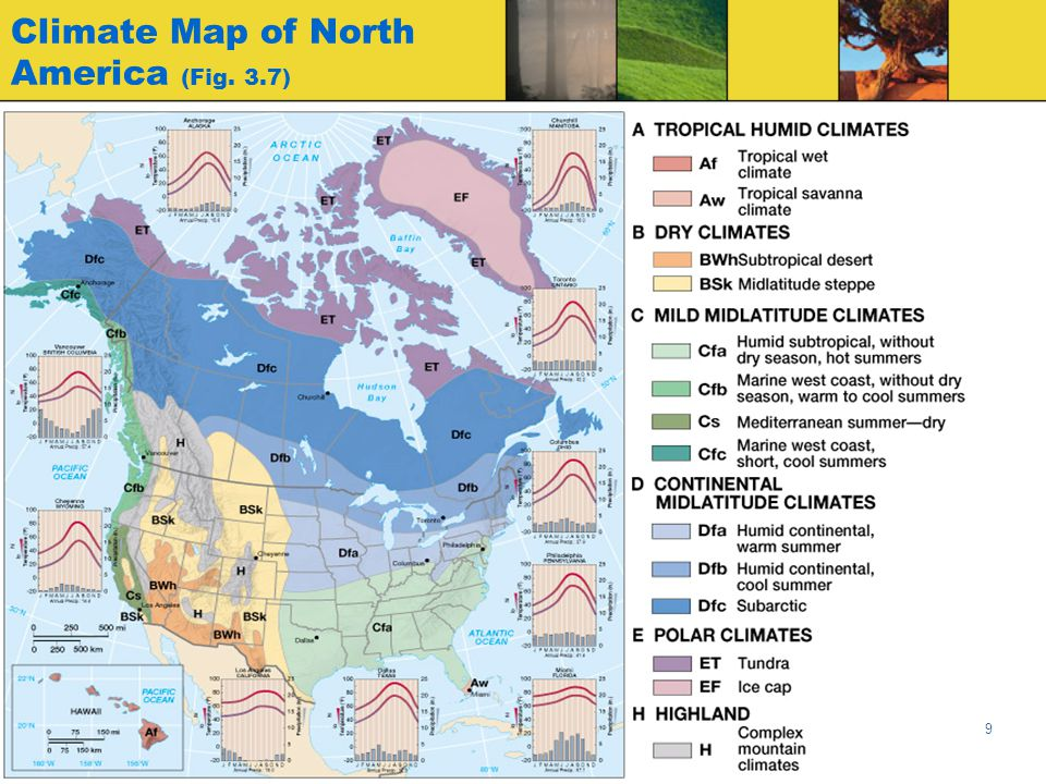 Climate Map of North America (Fig. 3.7)