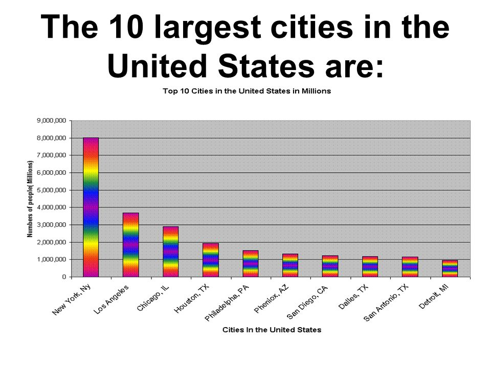 The 10 largest cities in the United States are: